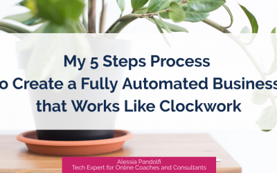 My 5 steps process to create a fully automated business that works like clockwork